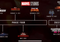 Calendrier productions Marvel